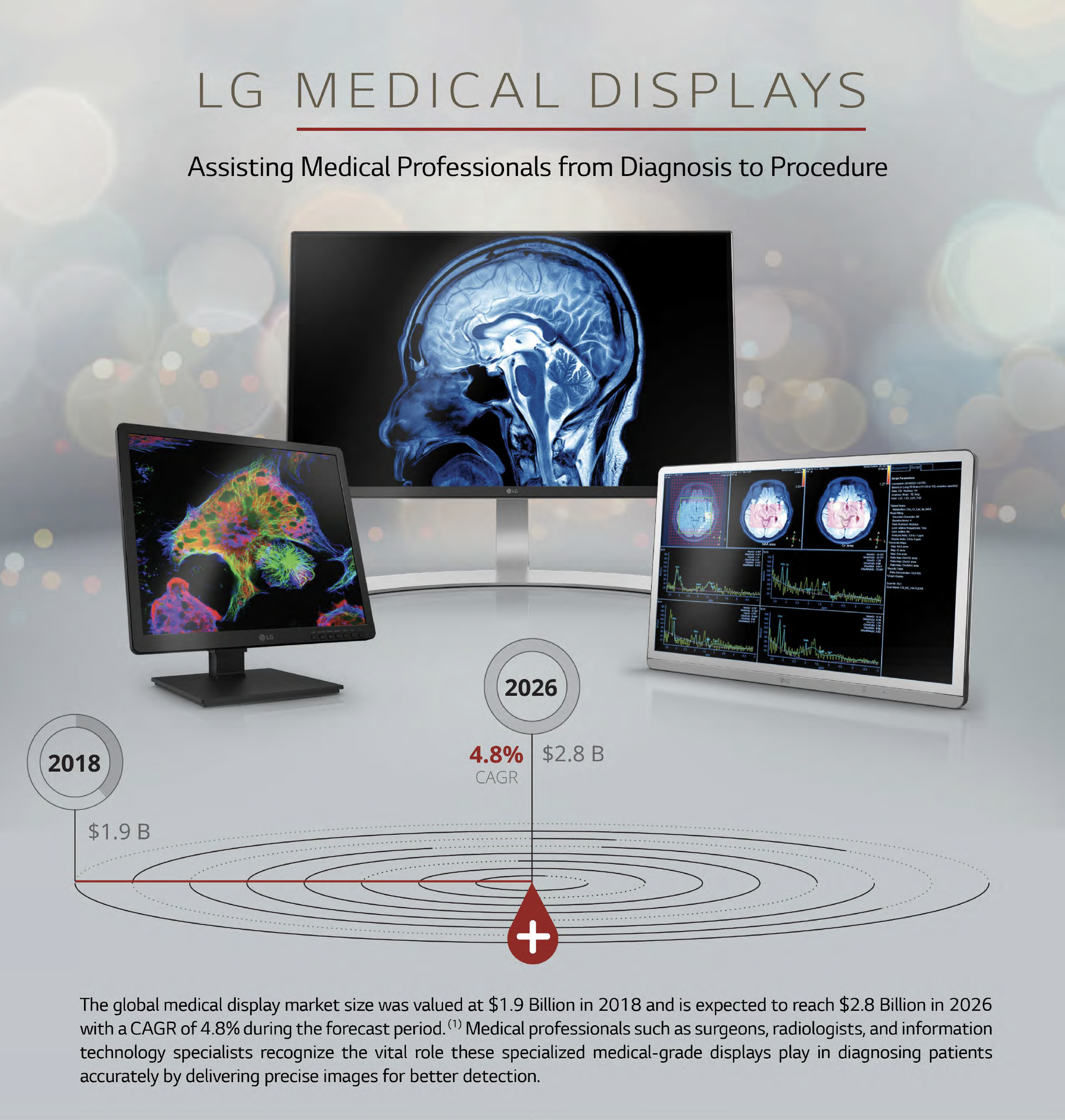LG Infographic Medical ImageCover