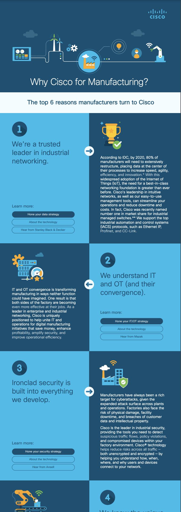 manufacturing infographic Cisco