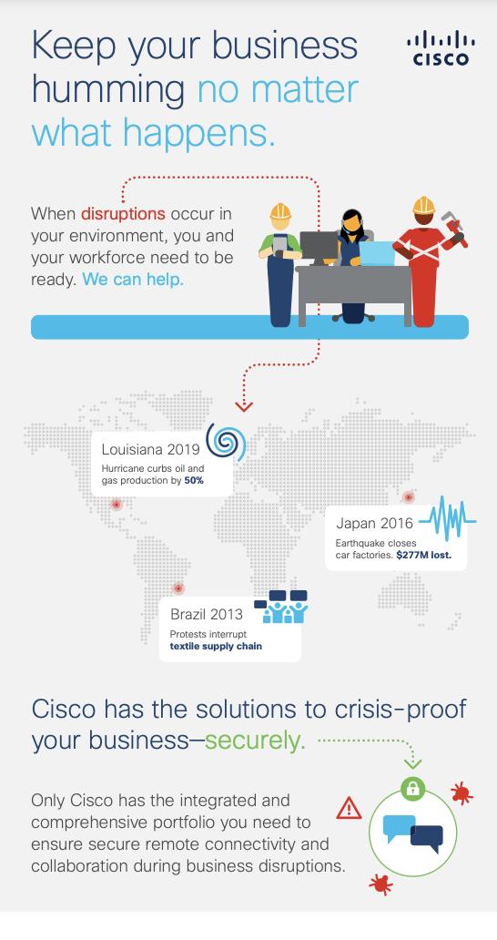 Cisco PS Infographic
