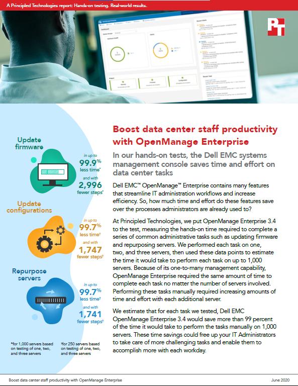 Test Results: Dell EMC OpenManage Enterprise