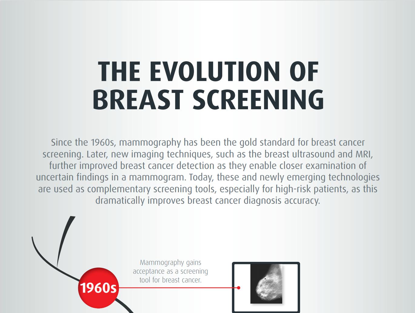 THE EVOLUTION OF BREAST SCREENING